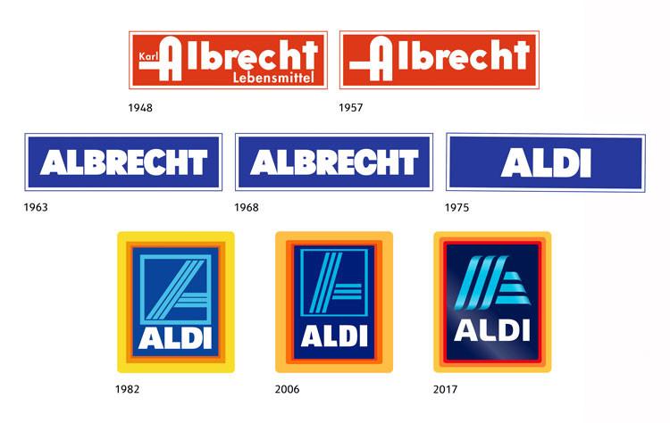 Aldi's Branding History
