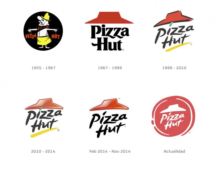 Pizza Hut Brand by years