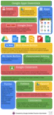 Google-Apps-Essentials.png