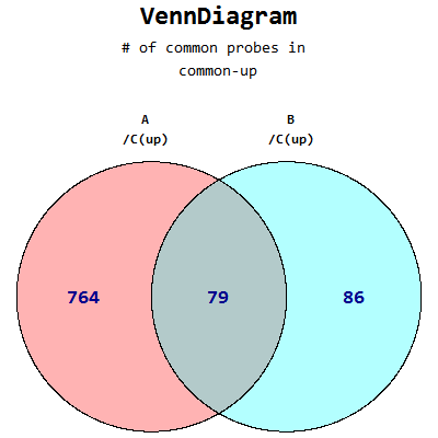 Venn-diagram_common_(common-up).png
