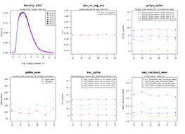 QC_metrics_line_plot.png