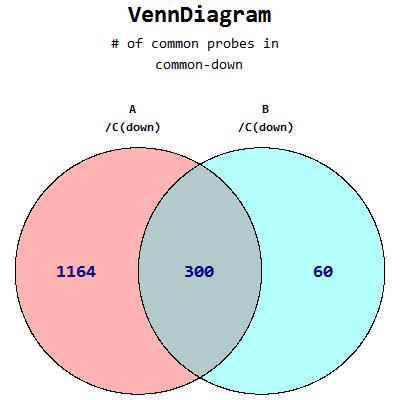 Venn-diagram_common_(common-down).png