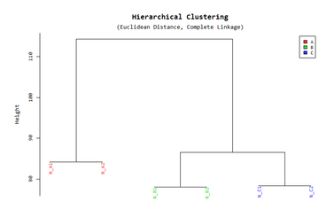 hierarchical clustering.png