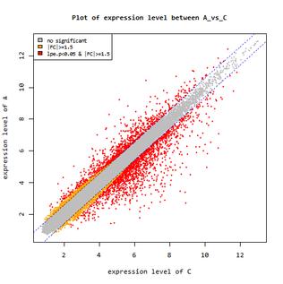 plot_signal_mean_A_vs_C_lpe.p.png