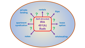 4 Practices for Real Estate Investing in a Self-Directed IRA/401(k)