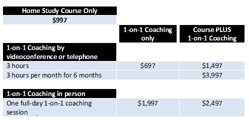 Coaching Prices 2020 Jun.png