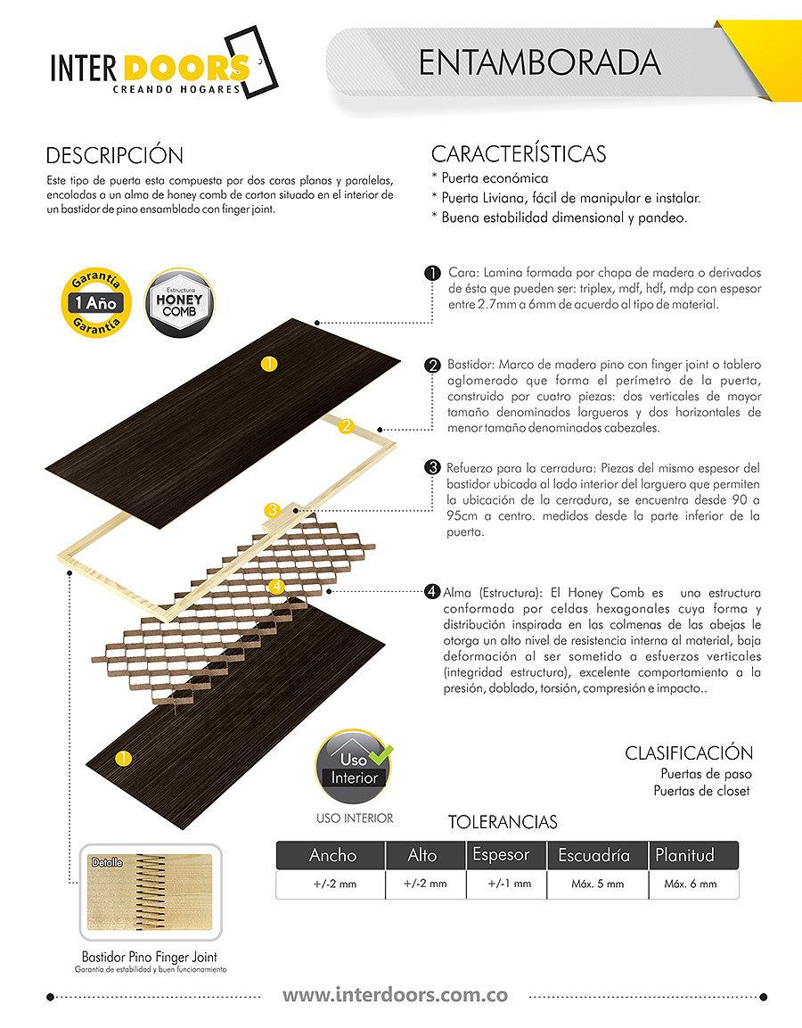 puertas y marcos   medellin   Interdoors s.a.s   Moldeada Sinfonía