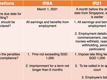 It's almost the yearend. Are you ready to file your IRAS?