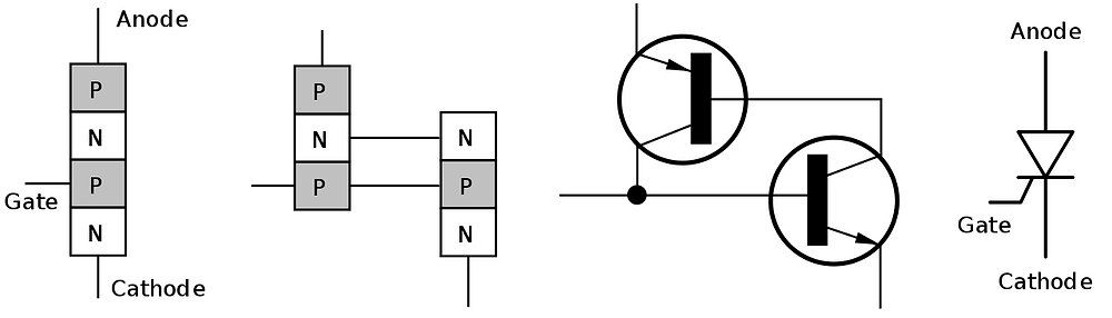 Symbols of Thyristor