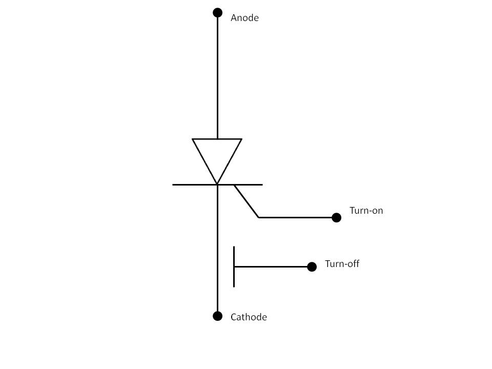 Symbol of ETO