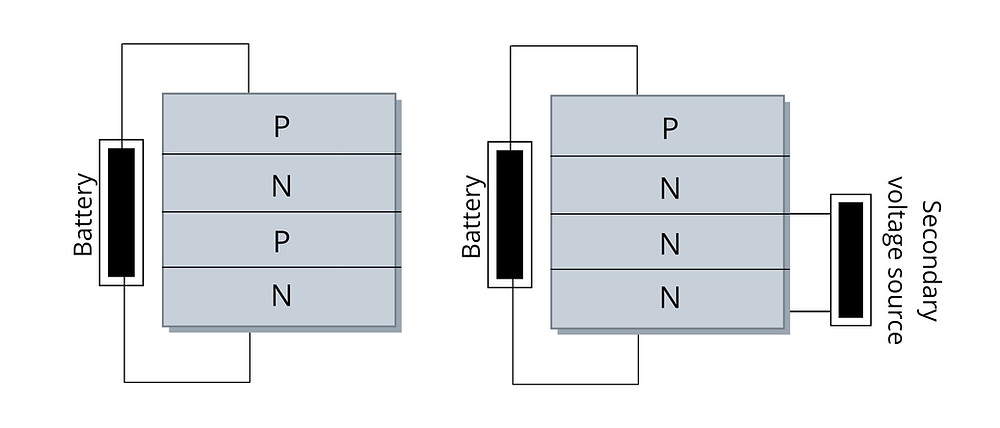 Thyristor before and after connecting secondary voltage source