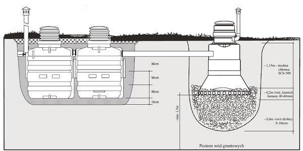studnia-schemat.jpg