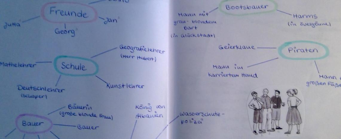 Personenverzeichnis (Antonia).jpg