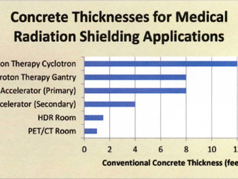 A Buyer's Guide to Radiation Shielding