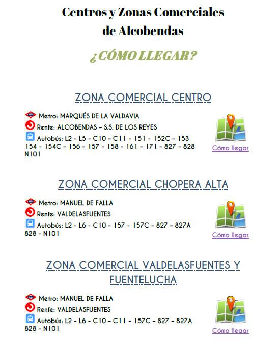ComoLlegarComercios.jpg