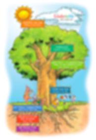 L-R-Image-7hhk-tree-characters.jpg