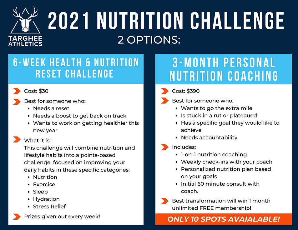 2021 Nutrition Challenge! (3).png