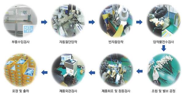 제품소개2.JPG