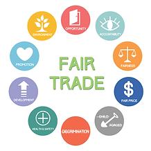 Fair trade Principles.png