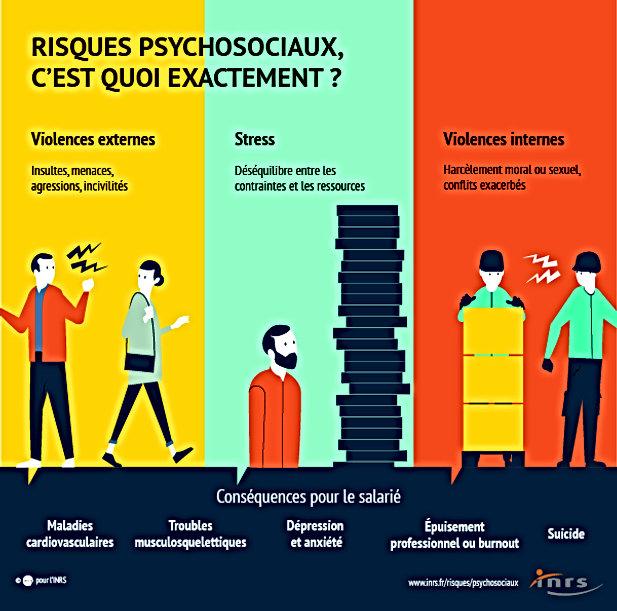 inrs-risques_psychosociaux_definition-V1