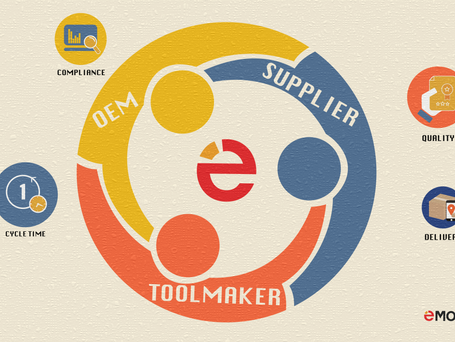 PART 2. The triangle of synergy: OEM - Supplier - Toolmaker relations