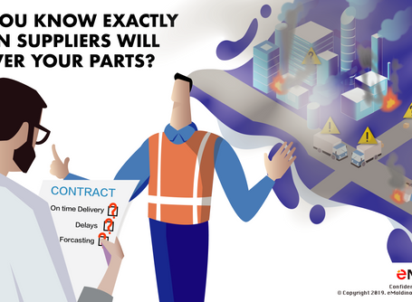 Why you should monitor Contract Manufacturing for Parts Delivery Forecasting