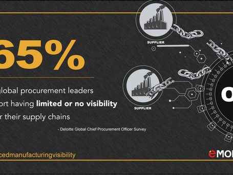 Outsourced Manufacturing Visibility: Mitigating the Risks of Supply Chain Delays