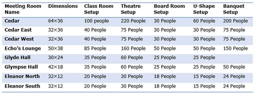 bayview muskoka meeting facilities.jpg