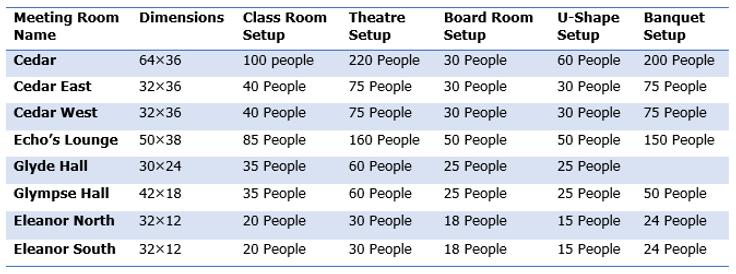 meeting-facilities-dimensions.png