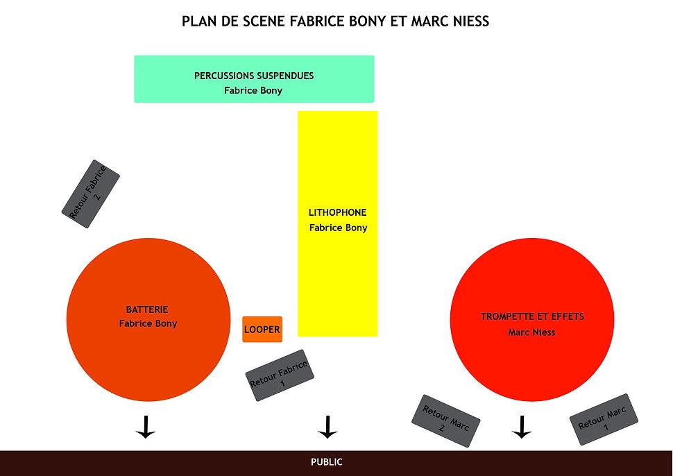 Plan_de_scène_-_Fabrice_Bony_et_Marc_Nie