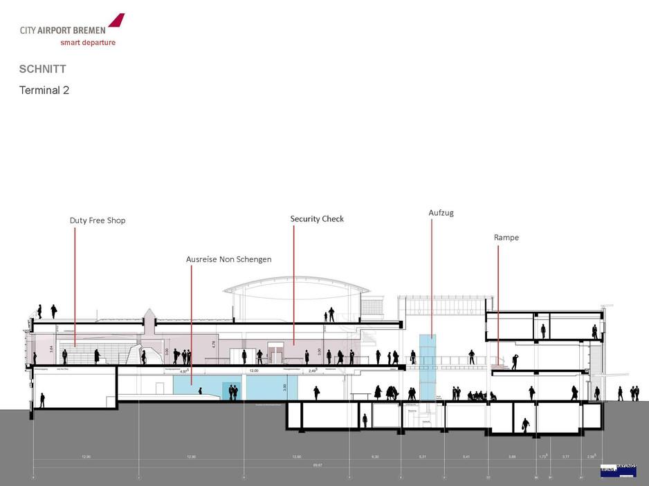 Vorentwurfsplanung Smart Departure