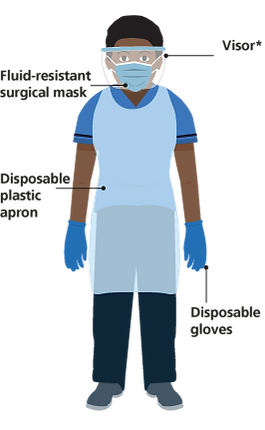 ppe-visual-close-contact-patients.png