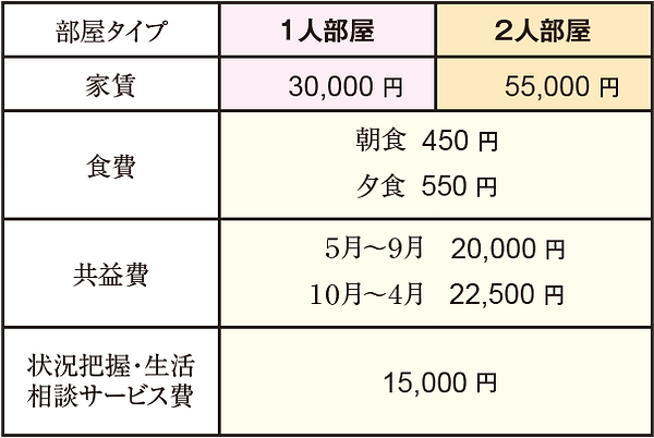 02table1.png