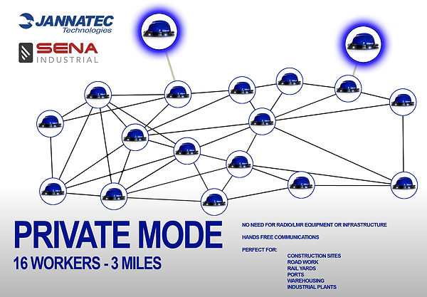 PRIVATE MODE MESH - 16 WORKERS- 3 MILES.