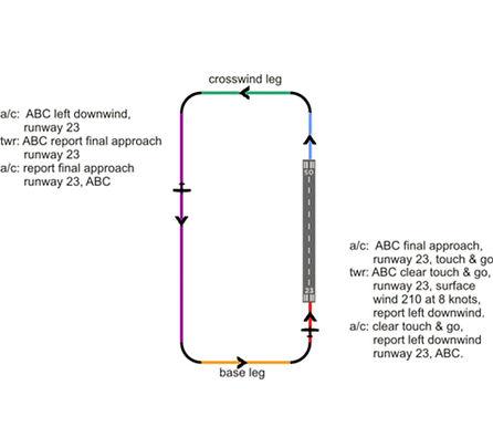 circuit radio.jpg