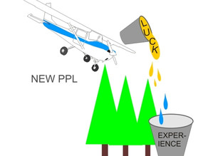 Learning to fly - luck vs experience