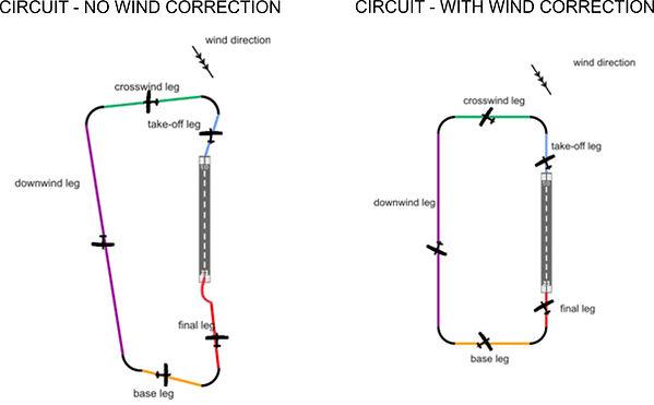 circuitwind3.jpg