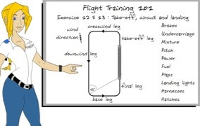 18 PPL Flight Training Exercises