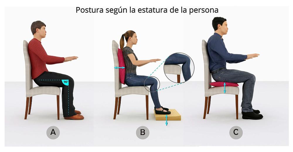 Postura en silla de trabajo