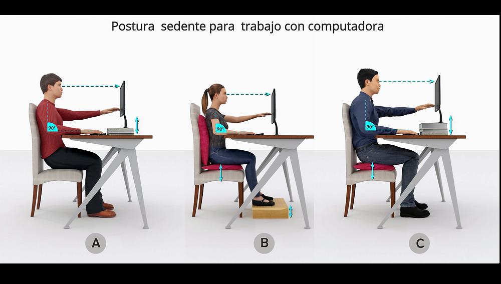 Escritorio, postura sedente para trabajo con computadora.