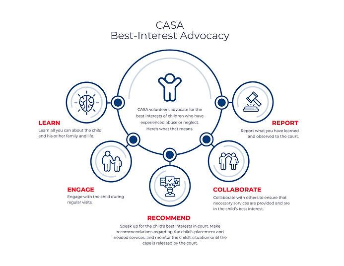 CASA-Infographic-Model.jpg