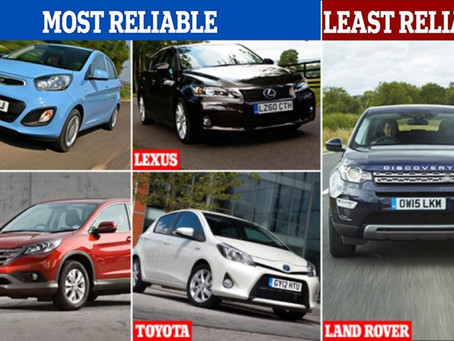 Most Reliable Car Brands 2021