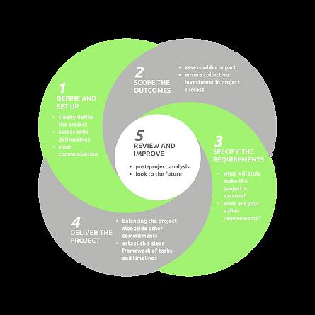 methodology diagram final.png