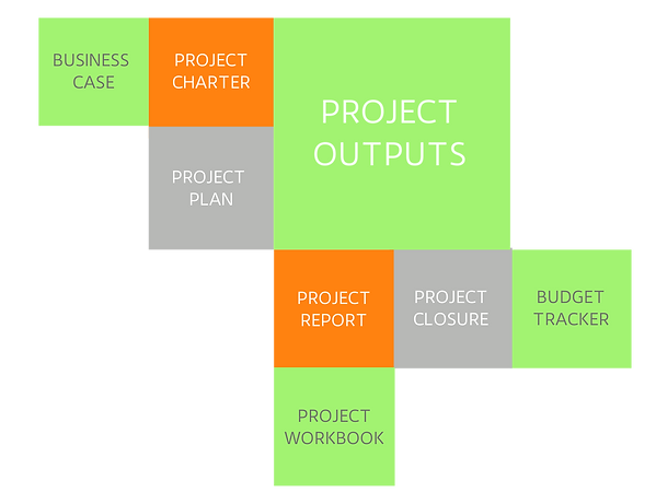 Project Outputs.png