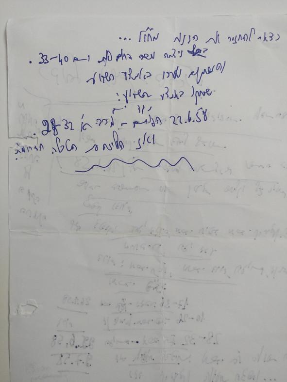 אלישע שוחט זל ארכיון כדורסל נשים -כתב יד