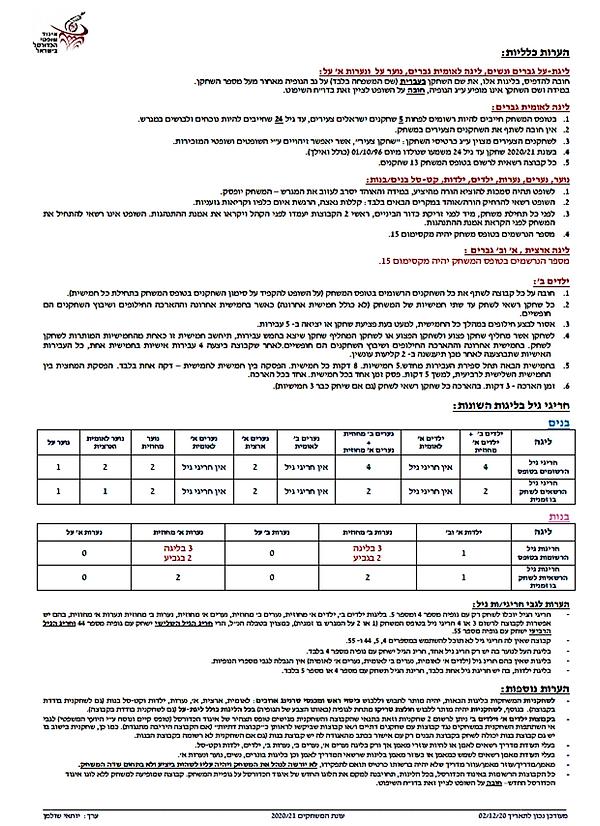 חוקי ליגות שונות.jpg עמ-2.png