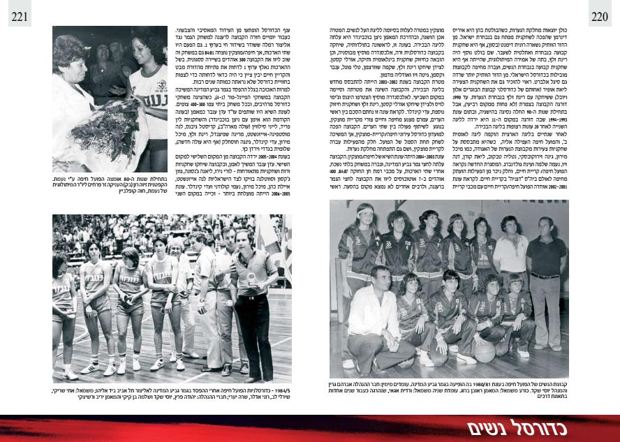 ארכיון הפועל חיפה כדורסל נשים (3).png
