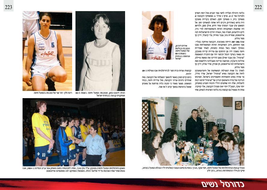 ארכיון הפועל חיפה כדורסל נשים (4).png