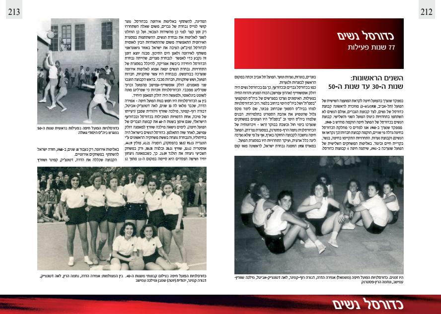 ארכיון הפועל חיפה כדורסל נשים (6).png