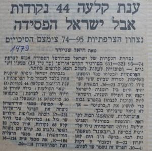 נבחרת נערות 1979 קדם אליפות בארץ (5).jpg